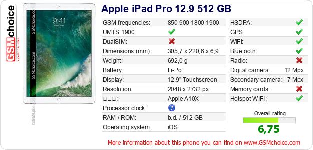 Apple iPad Pro 12.9 512 GB 手機技術數據