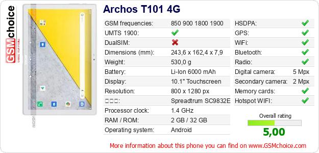 Archos T101 4G 手機技術數據