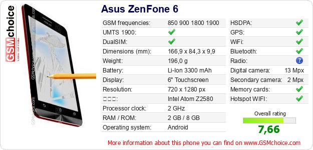 Asus ZenFone 6 手機技術數據