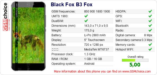 Black Fox B3 Fox 手機技術數據