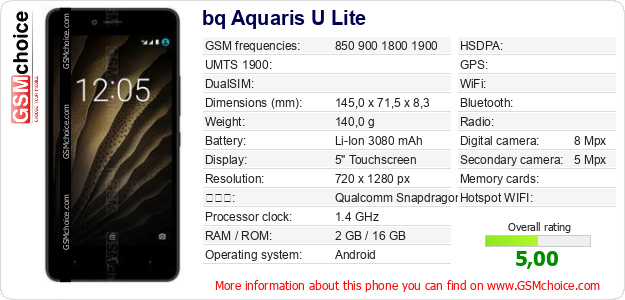 bq Aquaris U Lite 手機技術數據