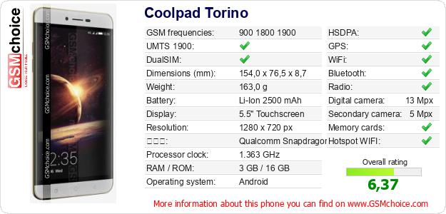 Coolpad Torino 手機技術數據