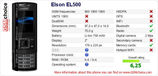 Elson EL500 手機技術數據