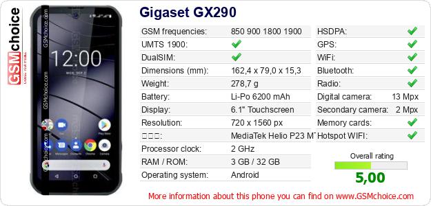 Gigaset GX290 手機技術數據