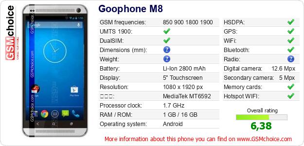 Goophone M8 手機技術數據