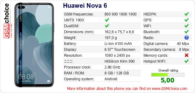 Huawei Nova 6 手機技術數據