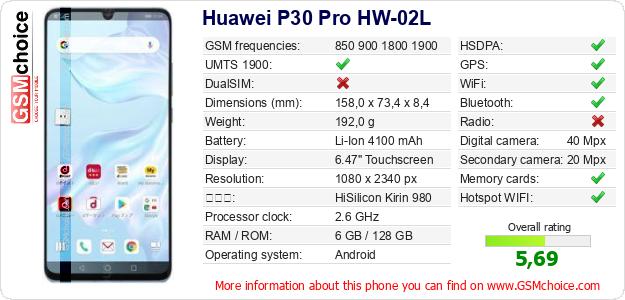 Huawei P30 Pro HW-02L 手機技術數據