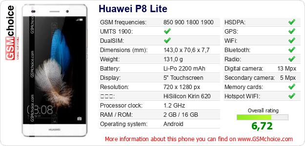 Huawei P8 Lite 手機技術數據