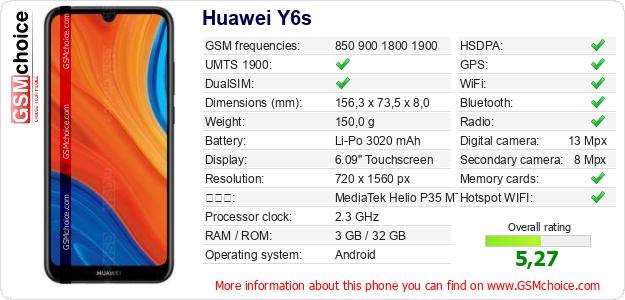Huawei Y6s 手機技術數據