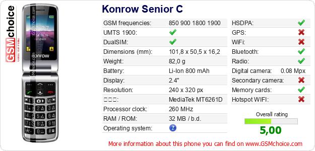 Konrow Senior C 手機技術數據
