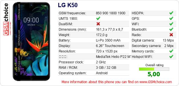 LG K50 手機技術數據