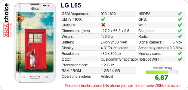 LG L65 手機技術數據