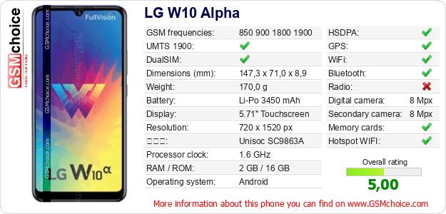 LG W10 Alpha 手機技術數據