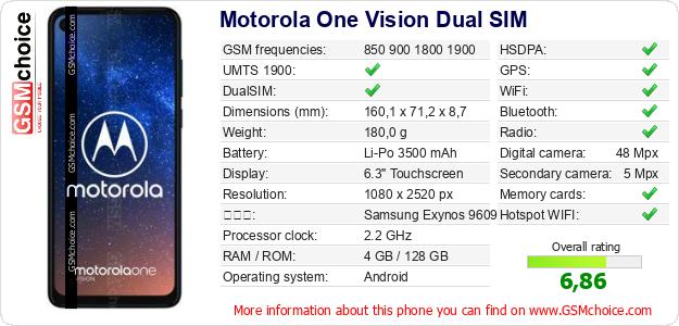 Motorola One Vision Dual SIM 手機技術數據