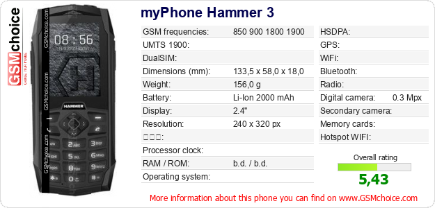 myPhone Hammer 3 手機技術數據