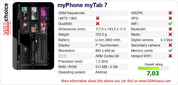 myPhone myTab 7 手機技術數據