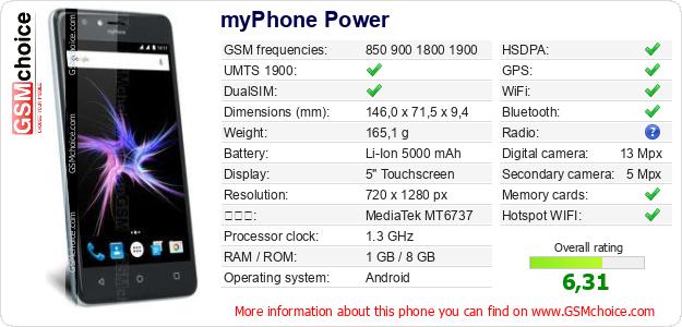 myPhone Power 手機技術數據