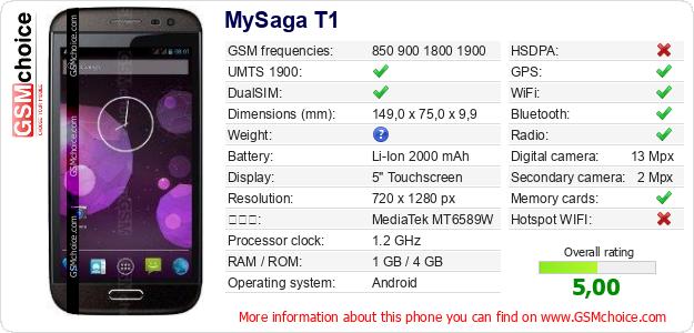 MySaga T1 手機技術數據