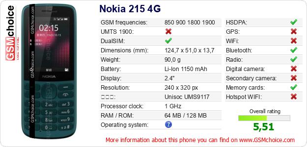 Nokia 215 4G 手機技術數據