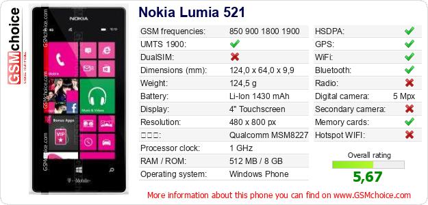 Nokia Lumia 521 手機技術數據