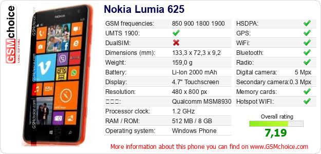 Nokia Lumia 625 手機技術數據