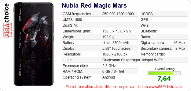 Nubia Red Magic Mars 手機技術數據