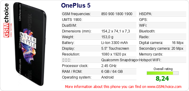 OnePlus 5 手機技術數據
