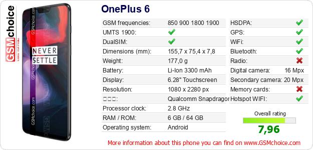 OnePlus 6 手機技術數據