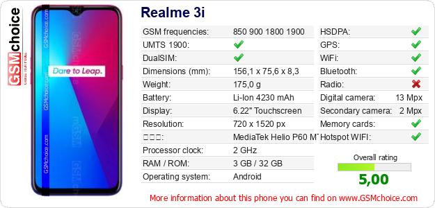Realme 3i 手機技術數據