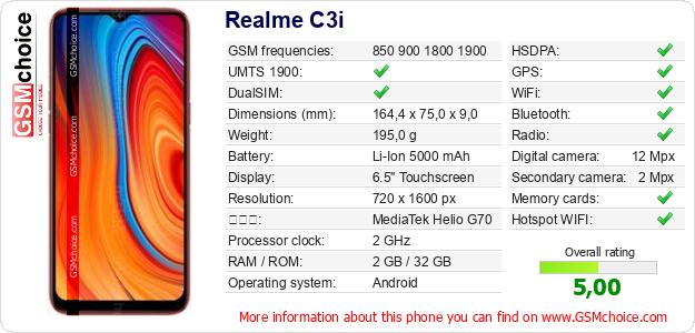 Realme C3i 手機技術數據