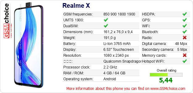 Realme X 手機技術數據