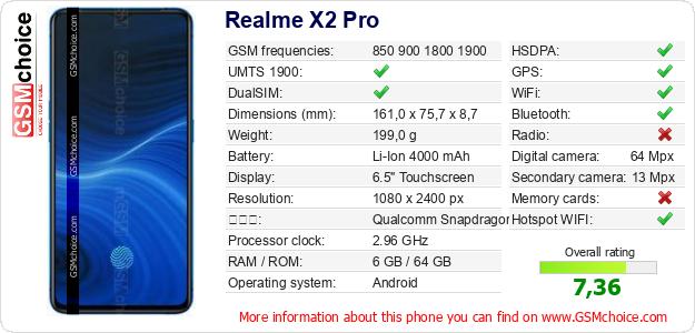 Realme X2 Pro 手機技術數據