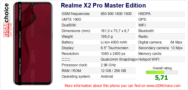 Realme X2 Pro Master Edition 手機技術數據