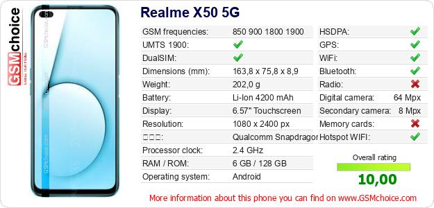 Realme X50 5G 手機技術數據