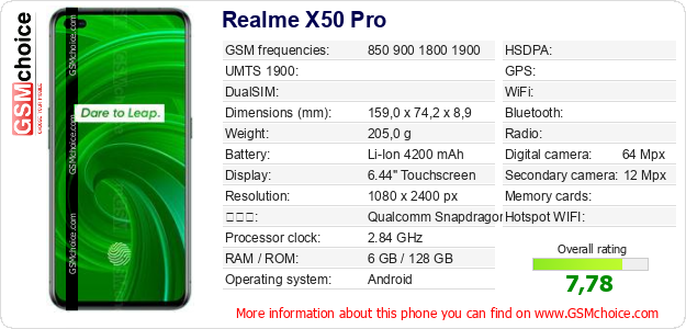 Realme X50 Pro 手機技術數據