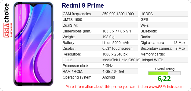 Redmi 9 Prime 手機技術數據
