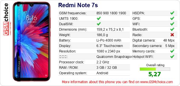 Redmi Note 7s 手機技術數據