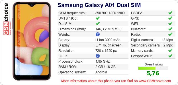 Samsung Galaxy A01 Dual SIM 手機技術數據