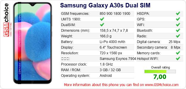 Samsung Galaxy A30s Dual SIM 手機技術數據