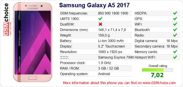 Samsung Galaxy A5 2017 手機技術數據