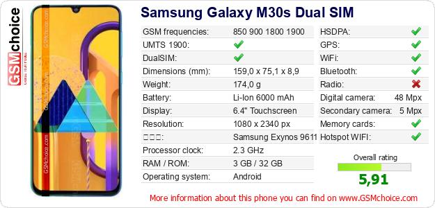 Samsung Galaxy M30s Dual SIM 手機技術數據