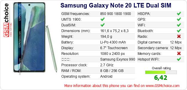 Samsung Galaxy Note 20 LTE Dual SIM 手機技術數據