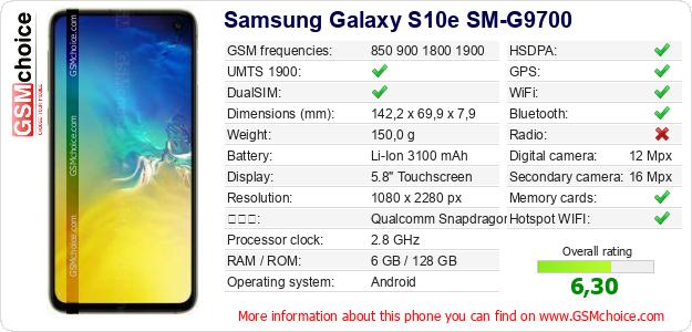 Samsung Galaxy S10e SM-G9700 手機技術數據