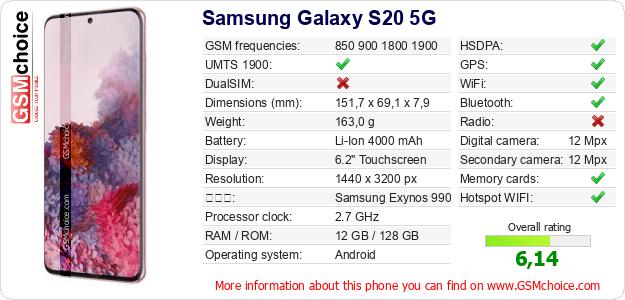 Samsung Galaxy S20 5G 手機技術數據