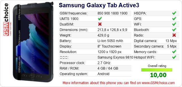 Samsung Galaxy Tab Active3 手機技術數據