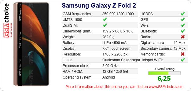 Samsung Galaxy Z Fold 2 手機技術數據