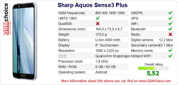 Sharp Aquos Sense3 Plus 手機技術數據