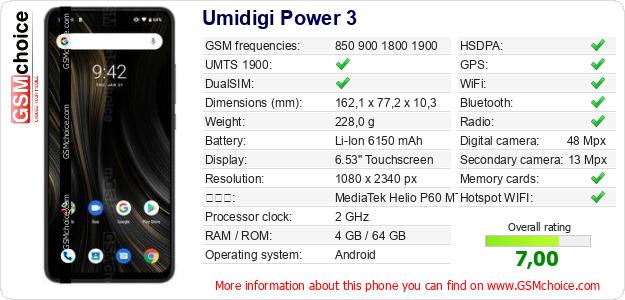 Umidigi Power 3 手機技術數據