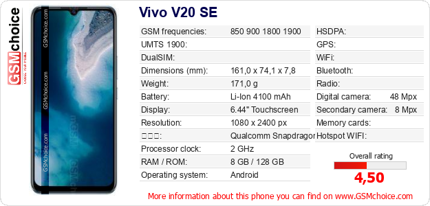 Vivo V20 SE 手機技術數據