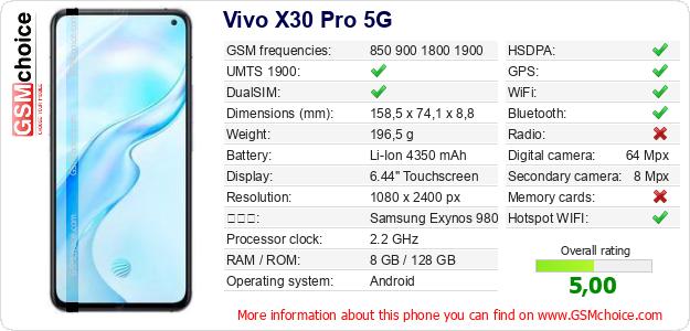 Vivo X30 Pro 5G 手機技術數據